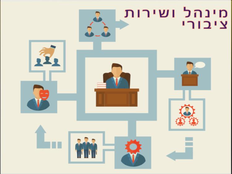 מינהל ושירות ציבורי ייעוץ ופיתוח-מכון מתודע